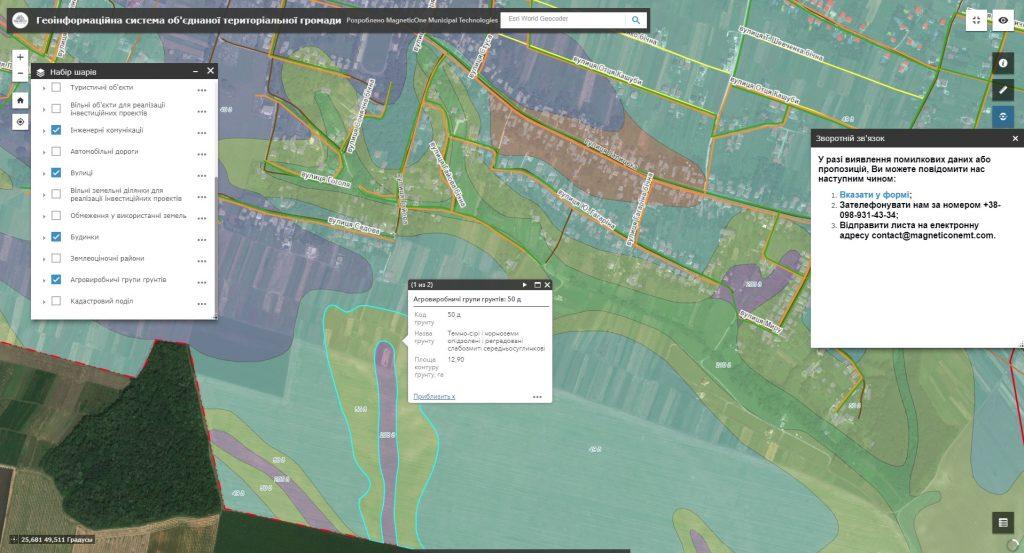 Геоінформаційна система для управління територіальною громадою