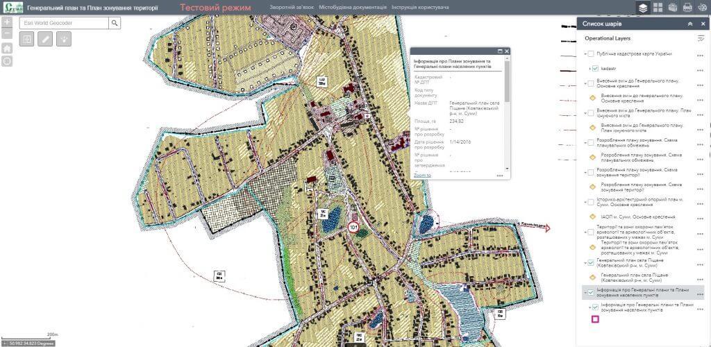 Інтерактивний генеральний план села