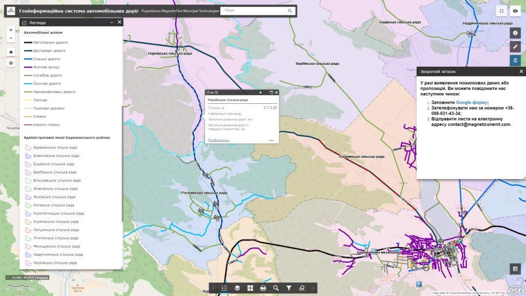 Геоінформаційна система автомобільних доріг