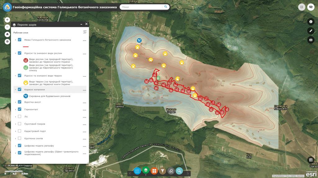 Геоінформаційна система природоохоронної території