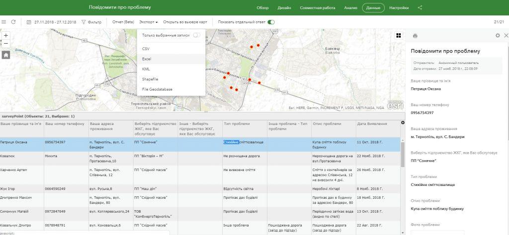 Платформа аудиту, інспекцій та аналізу міста